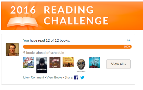 Goodreads Reading Challenge 2016