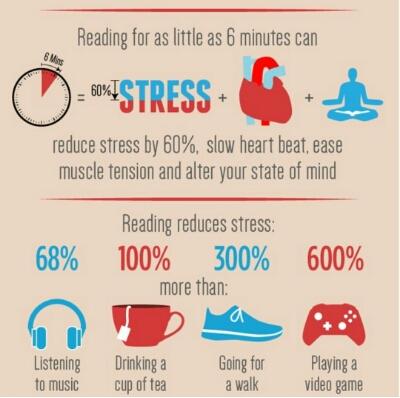 Musik i vardagen minskar stress