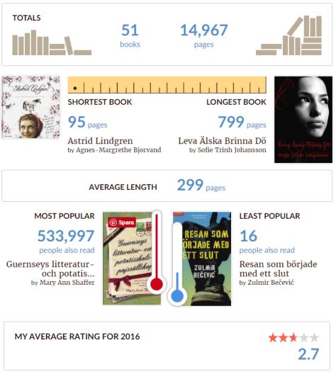 last-2016-goodreads